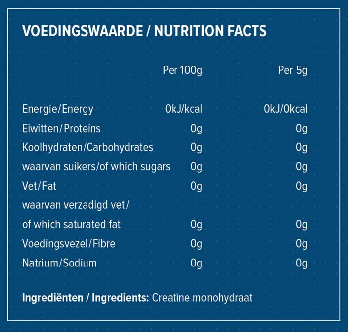 Voedingswaarde Creatine